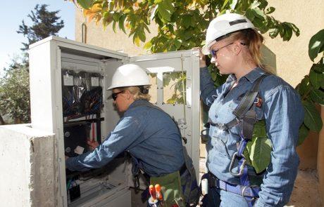 תקנות משק החשמל ליצרן חשמל פרטי