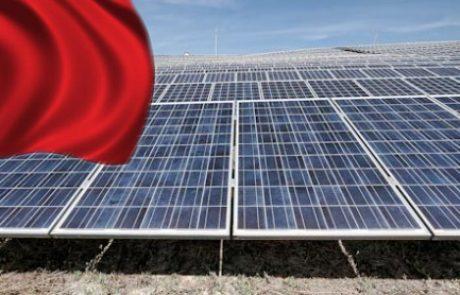 מגזר האנרגיות המתחדשות של סין מציג: הזדמנויות השקעה של 2.2 טריליון דולר