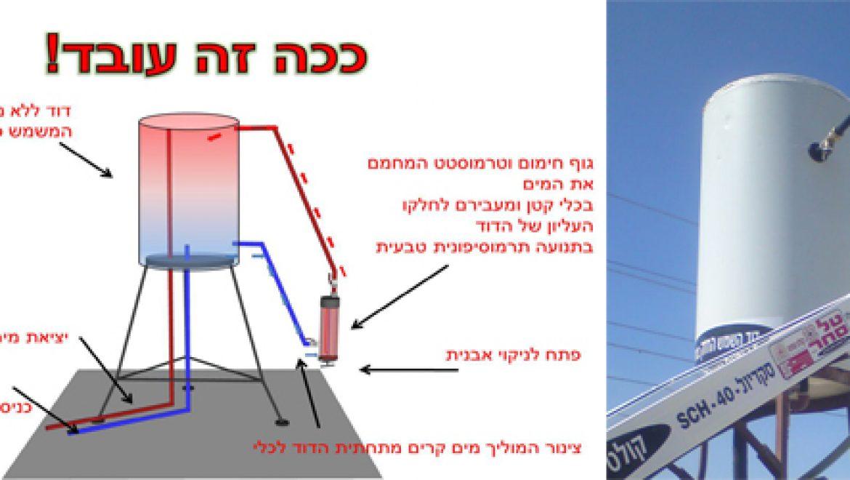 פטנט ישראלי חדש: האצת חימום המים בדוד שמש עד פי 5