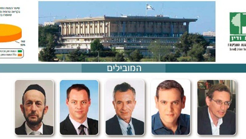 """דו""""ח 'אדם טבע ודין' – חברי הכנסת המובילים בקידום חקיקה סביבתית"""