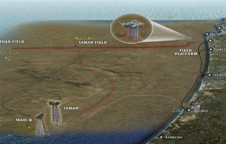 מחלוקת דיפלומטית בין ישראל ללבנון בעניין הגבול הימי ובעניין זכויות הפקת הגז במאגרים הימיים.