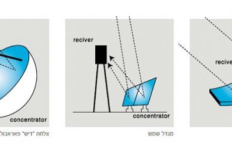 מגדל סולארי 24/7 – טכנולוגיות חדשות וחדשנות באנרגיה סולארית