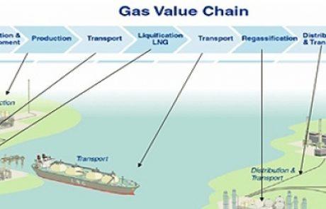 ניתוח בית השקעות פסגות – ניירות ערך של חברות הגז הטבעי