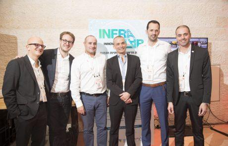שיכון ובינוי ו ENEL   האיטלקית חונכים את מעבדת  INFRALAB  מעבדת חדשנות בענף התשתיות