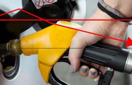 מחיר הדלק צפוי לרדת בסוף החודש ב-30 עד 40 אגורות